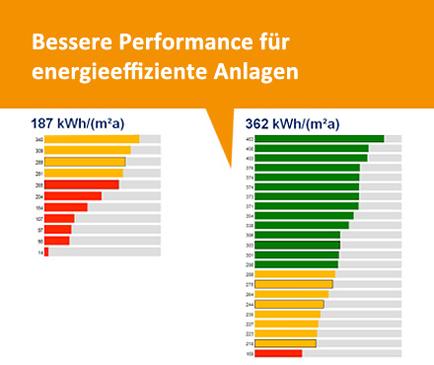 03 energieeffizienz energy check Startseite